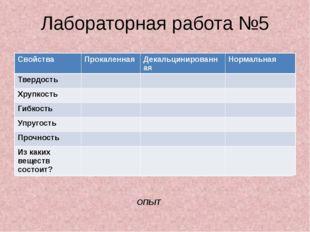 Лабораторная работа №5 ОПЫТ Свойства Прокаленная Декальцинированная Нормальна
