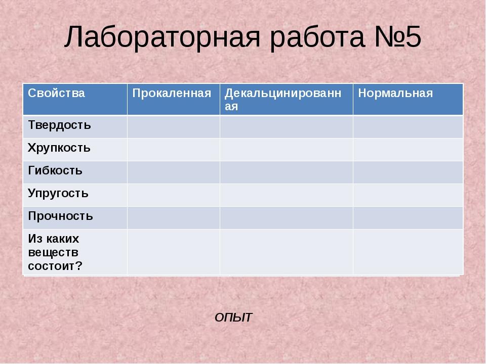 Лабораторная работа №5 ОПЫТ Свойства Прокаленная Декальцинированная Нормальна...