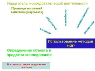 Наши этапы исследовательской деятельности Производство знаний (описание резул