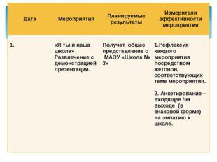 ДатаМероприятияПланируемые результатыИзмерители эффективности мероприятия