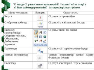 Төменде Сұраныс менюі пункттерінің қызметі және оларға сәйкес саймандар панел