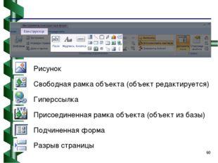 * Рисунок Свободная рамка объекта (объект редактируется) Гиперссылка Присоеди