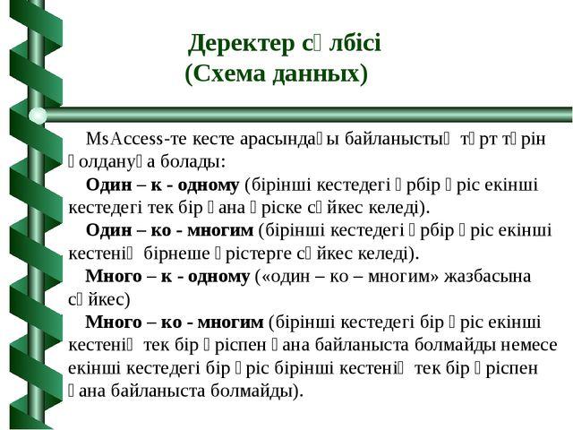 MsAccess-те кесте арасындағы байланыстың төрт түрін қолдануға болады: Один –...