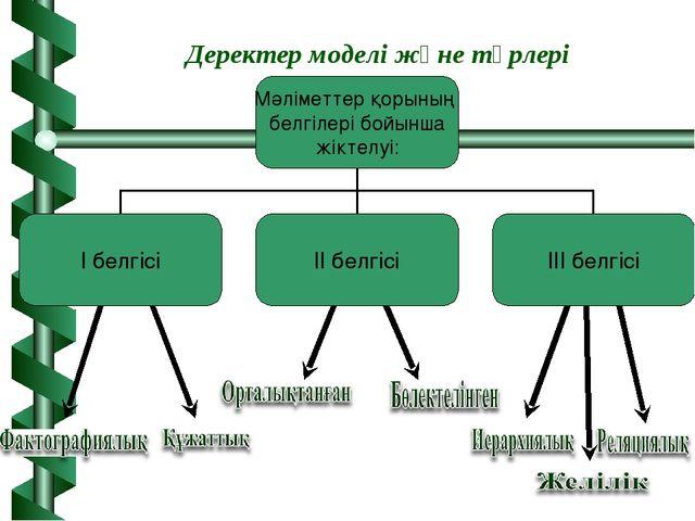 Деректер моделі және түрлері