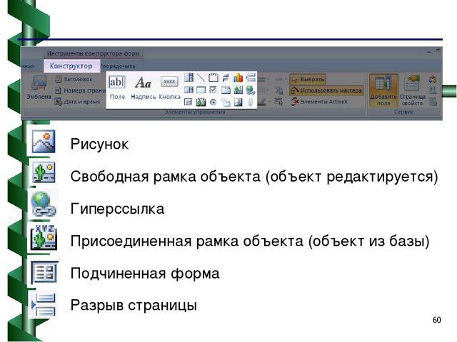 * Рисунок Свободная рамка объекта (объект редактируется) Гиперссылка Присоеди...
