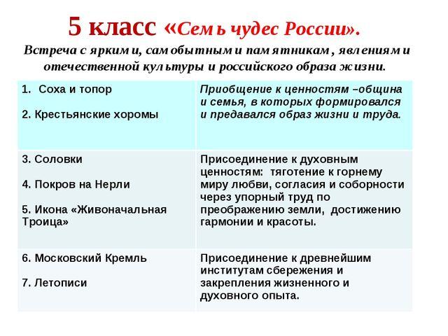 5 класс «Семь чудес России». Встреча с яркими, самобытными памятникам, явлени...