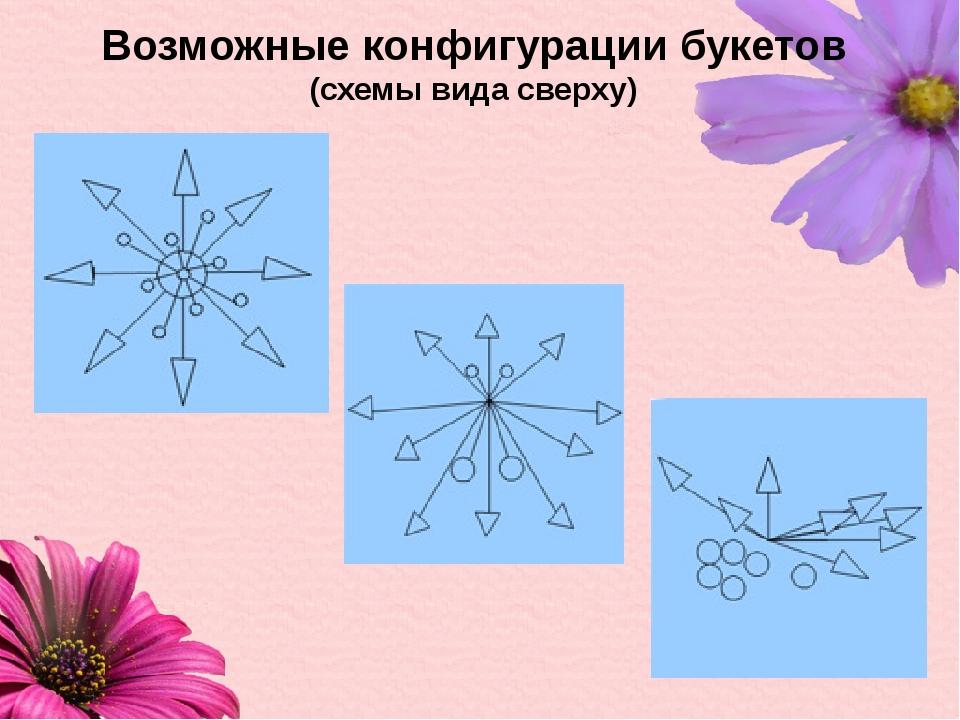Возможные конфигурации букетов (схемы вида сверху)