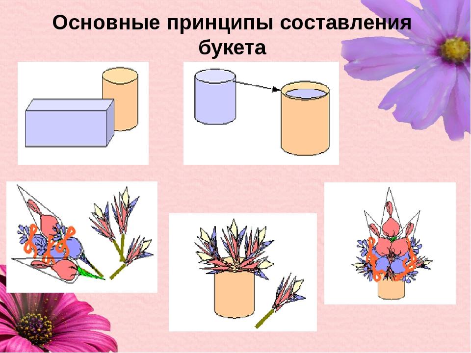 Основные принципы составления букета
