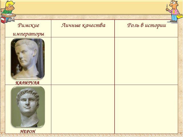 КАЛИГУЛА НЕРОН Римские императорыЛичные качестваРоль в истории