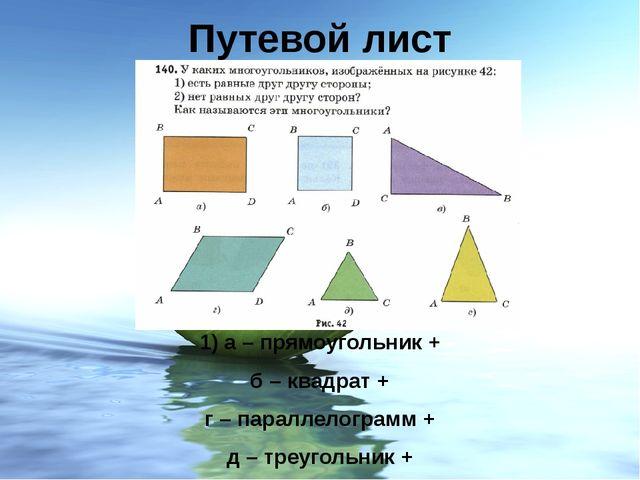 Путевой лист 1) а – прямоугольник + б – квадрат + г – параллелограмм + д – тр...