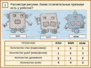 1 Рассмотри рисунки. Какие отличительные признаки есть у роботов? Б546 Б546 2