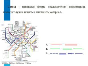 Схема - наглядная форма представления информации, помогает лучше понять и зап