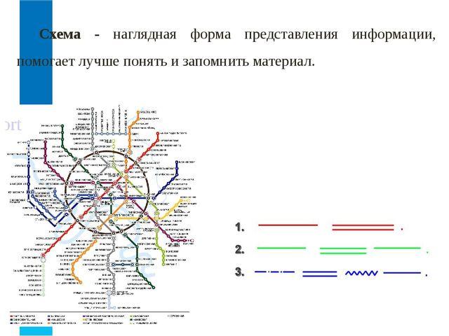 Схема - наглядная форма представления информации, помогает лучше понять и зап...