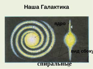 Наша Галактика ядро спиральные ветви вид сбоку
