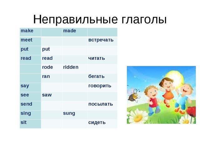 Неправильные глаголы makemade meetвстречать putput readreadчитать...