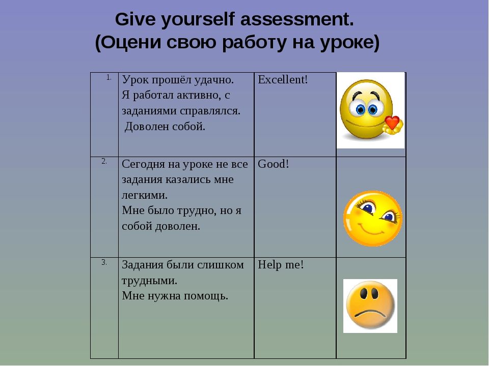 Give yourself assessment. (Оцени свою работу на уроке) 1.Урок прошёл удачно....