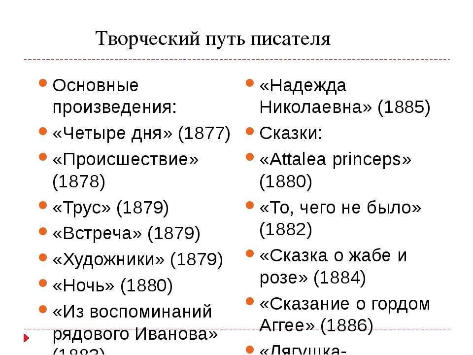 Творческий путь писателя «Надежда Николаевна» (1885) Сказки: «Attalea princep...
