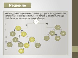Решение Решить данную задачу можно с помощью графа. Исходное число 4, исполни