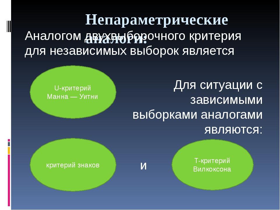 Непараметрические аналоги: Аналогом двухвыборочного критерия для независимых...