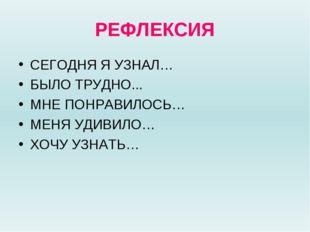 РЕФЛЕКСИЯ СЕГОДНЯ Я УЗНАЛ… БЫЛО ТРУДНО... МНЕ ПОНРАВИЛОСЬ… МЕНЯ УДИВИЛО… ХОЧУ