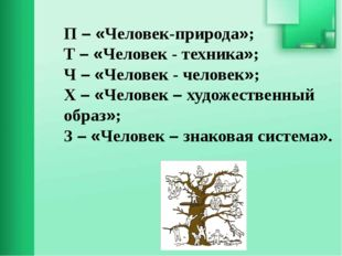 П – «Человек-природа»; Т – «Человек - техника»; Ч – «Человек - человек»; Х –