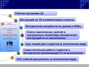 Содержание УМК Курс лекций для студентов (в электронном виде) Методические ра