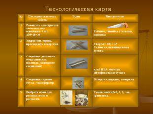 Технологическая карта №Последовательность работыЭскизИнструменты 1Размети