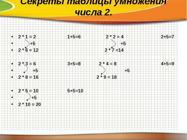 Секреты таблицы умножения числа 2. 2 * 1 = 2 1+5=6 2 * 2 = 4 2+5=7 +5...