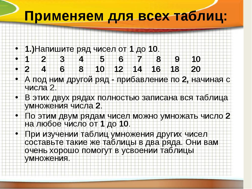 Применяем для всех таблиц: 1.)Напишите ряд чисел от 1 до 10. 1 2 3 4 5 6 7 8...