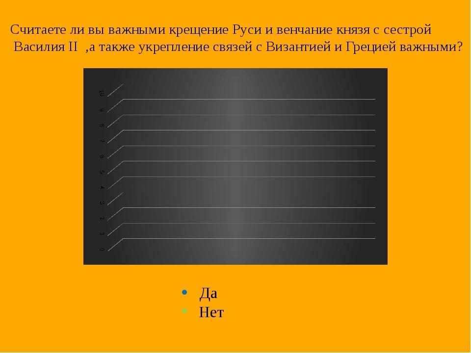 Считаете ли вы важными крещение Руси и венчание князя с сестрой Василия II ,а...