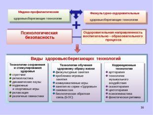 Медико-профилактические здоровьесберегающие технологии Физкультурно-оздоровит