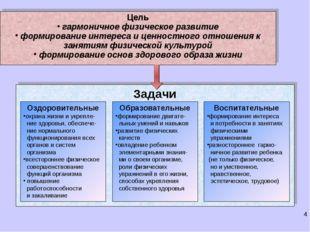 Цель гармоничное физическое развитие формирование интереса и ценностного отно