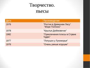 """Творчество. пьесы Дата Произведение 1976 """"Ростикв Дремучем Лесу"""" """"МэриПоппинс"""