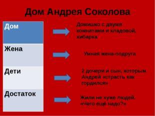 Дом Андрея Соколова Домишко с двумя комнатами и кладовой, хибарка Умная жена-