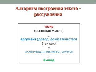 Алгоритм построения текста - рассуждения