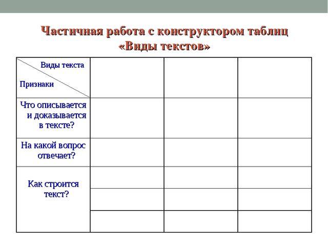 Частичная работа с конструктором таблиц «Виды текстов»