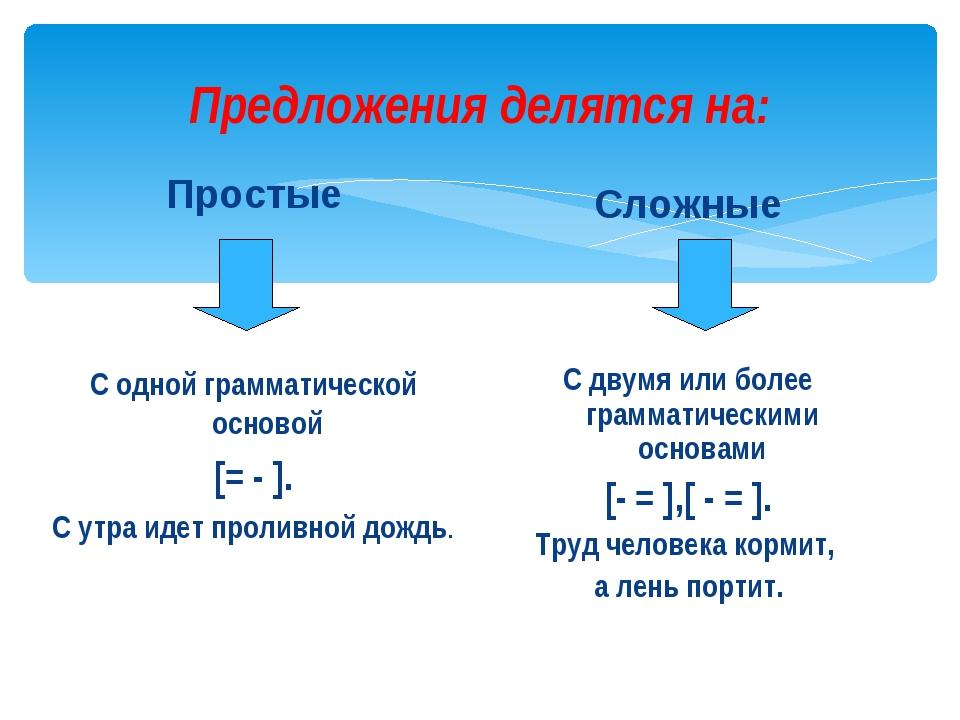 Предложения делятся на: Простые С одной грамматической основой [= - ]. С утра...