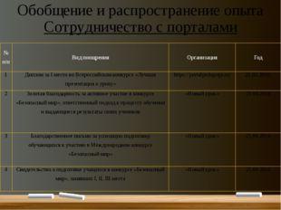 Обобщение и распространение опыта Сотрудничество с порталами №п/п Вид поощрен