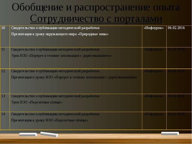 Обобщение и распространение опыта Сотрудничество с порталами 10 Свидетельство...