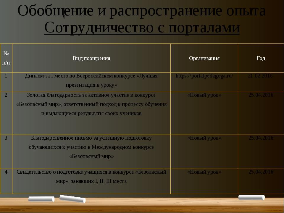Обобщение и распространение опыта Сотрудничество с порталами №п/п Вид поощрен...
