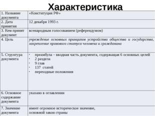 Характеристика Конституции 1. Название документа «Конституция РФ» 2. Дата при