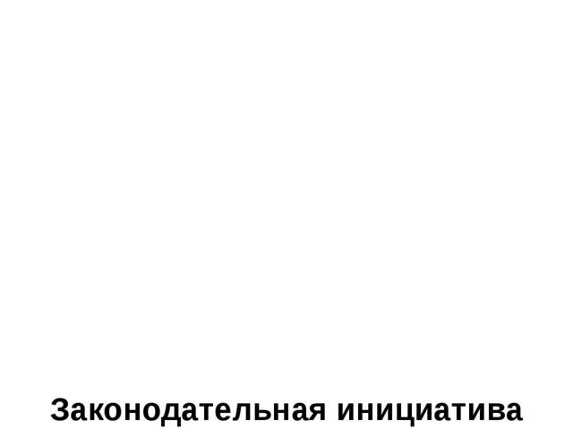 Законодательная инициатива (предложения или законопроект) Право законодатель...