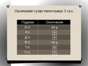 Окончания существительных 3 скл. Падежи Окончания И.п. наь Р.п. и Д.п. и В.п.