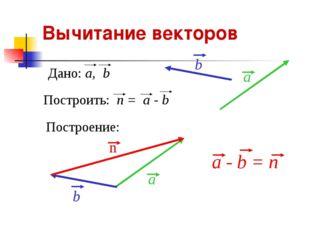 Вычитание векторов Построение: