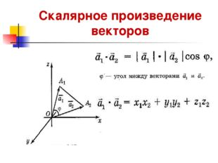 Скалярное произведение векторов