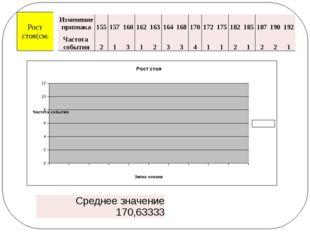 Изменение признака 155 157 160 162 163 164 168 170 172 175 182 185 187 190 19