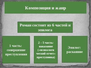Роман состоит из 6 частей и эпилога 1 часть: совершение преступления 2 – 5 ча