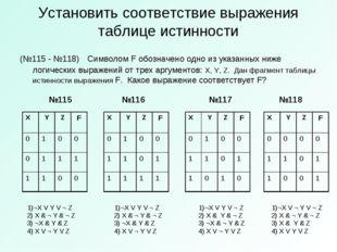 Установить соответствие выражения таблице истинности (№115 - №118)Символом F