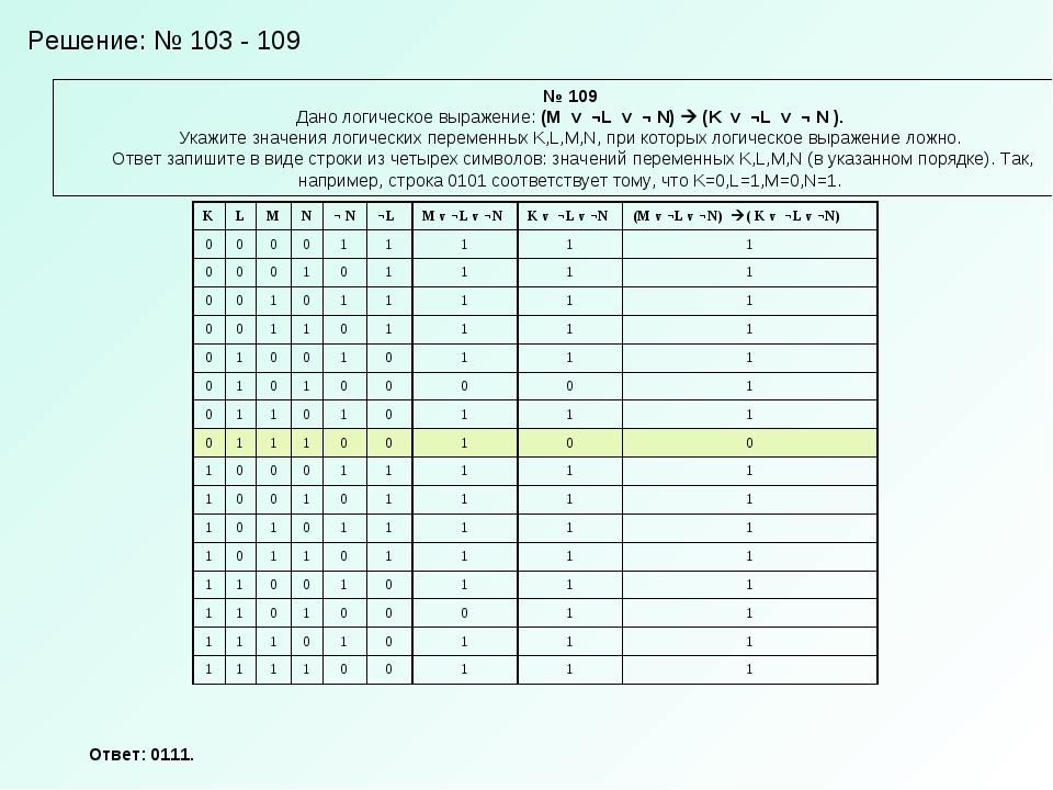 Решение: № 103 - 109 № 109 Дано логическое выражение: (M V ¬L V ¬ N)  (K V ¬...