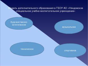 Техническая направленностьСлайд 3 Рабочие программы: «Авто-мото»; (Палицын А.